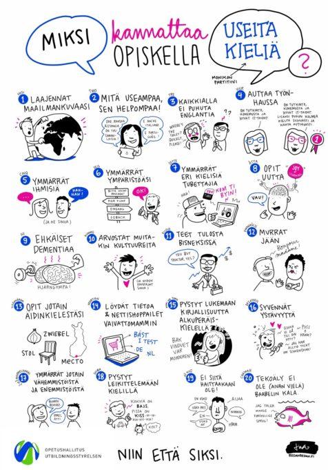 20 hyvää syytä opiskella useita kieliä