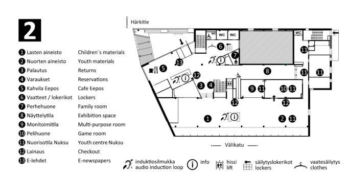 Kirjasto-ja kulttuuritalo Virran pääsisäänkäynti sijaitsee toisessa kerroksessa, rakennuksen kaak-koiskulmassa Härkitien puolella. Pääovelle noustaan jyrkkiä, pitkiä portaita tai ramppia pitkin. Help-pokulkuisin esteetön sisäänkäynti löytyy rakennuksen ensimmäisestä kerroksesta. Sisään saavuttaessa, ovelta katsottuna pääsisäänkäynnin oikealla puolella, sijaitsevat E-lehdet ja kahvila Eepos. Pääsisäänkäynnin vasemmalla puolella ovat naulakot, säilytyslokerikot, esteetön wc, wc-tilat, perhehuone ja yhteispalvelupiste. Pääoven edessä rakennuksen keskellä on sisäänkäyntiaula, jossa oikealla ovat kirjaston asiakaspalvelupiste, palautusautomaatti ja varaukset sekä lasten ja nuorten osastoille johtavat por-rasaskelmat. Lasten- ja nuorten osastot muodostavat suuren yhtenäisen tilan, joka kattaa raken-nuksen koko pohjoisen reunan. Sisäänkäyntiaulassa vasemmalla ovat muihin kerroksiin johtavat keskusportaat ja hissi, jonka vieressä on esteetön luiska ylös lasten ja nuorten osastolle. Luiskan vierestä alkaa näyttelytila. Näyttelytilan läpi kulkeva käytävä johtaa nuorisotila Nuk-suun. Käytävän päässä vasemmalla on wc-tilat. Käytävän päästä oikealta pääsee nuorten osas-tolle, pelihuoneeseen ja monitoimitilaan.